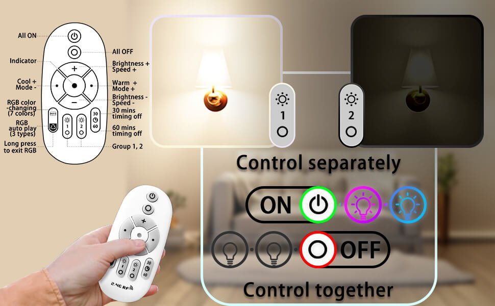 room rgb lights with remote